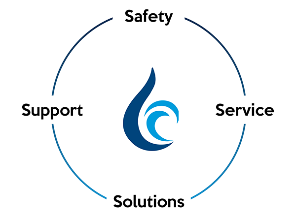 Hawaii Petroleum - Safety, Service, Solutions, Support